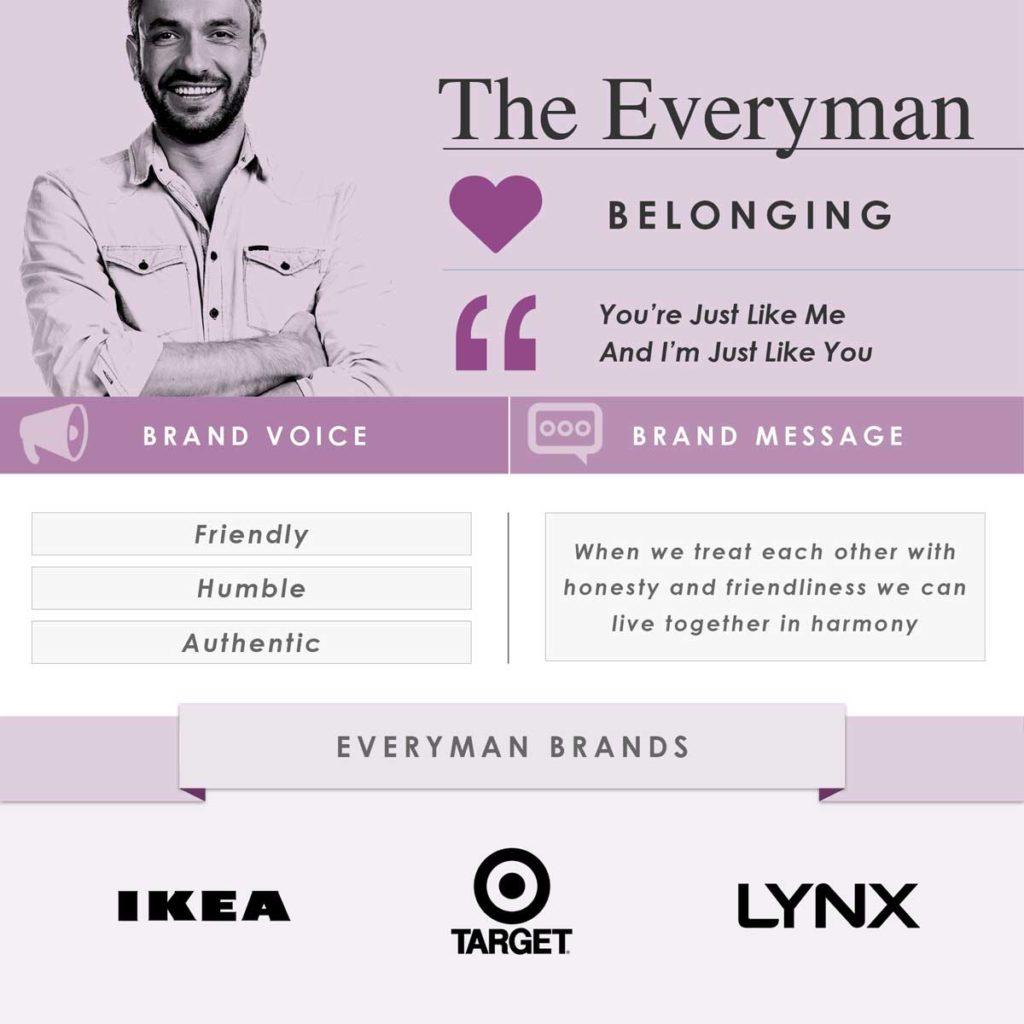 everyman archetypes