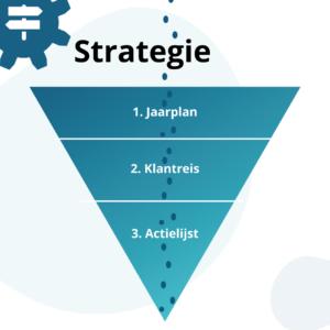 Machineonderdeel-strategie-1080
