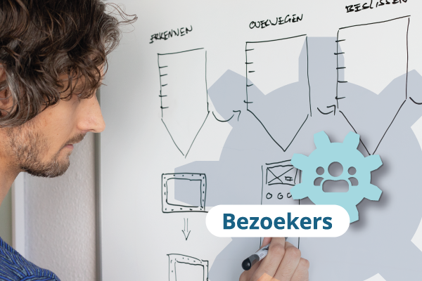 blog-bezoekers-website