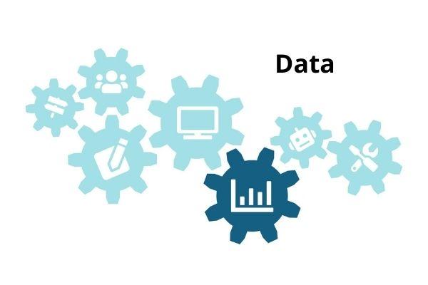 Blog data